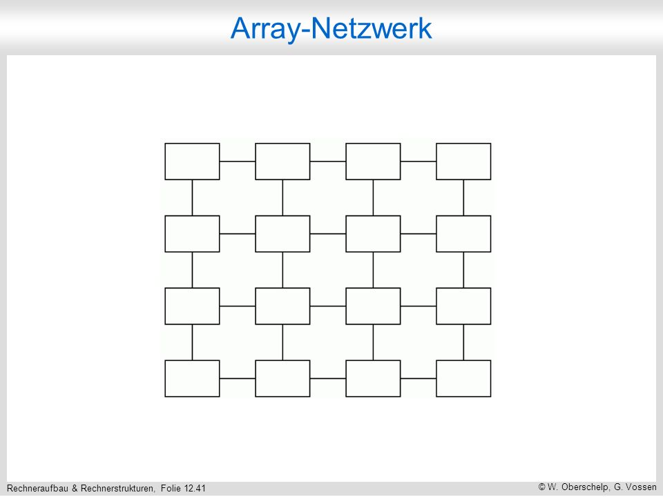 Rechneraufbau & Rechnerstrukturen, Folie 12.41 © W. Oberschelp, G. Vossen Array-Netzwerk