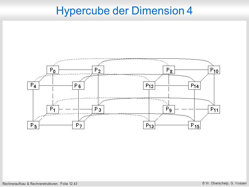 Rechneraufbau & Rechnerstrukturen, Folie 12.43 © W. Oberschelp, G. Vossen Hypercube der Dimension 4