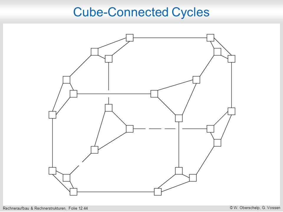 Rechneraufbau & Rechnerstrukturen, Folie 12.44 © W. Oberschelp, G. Vossen Cube-Connected Cycles