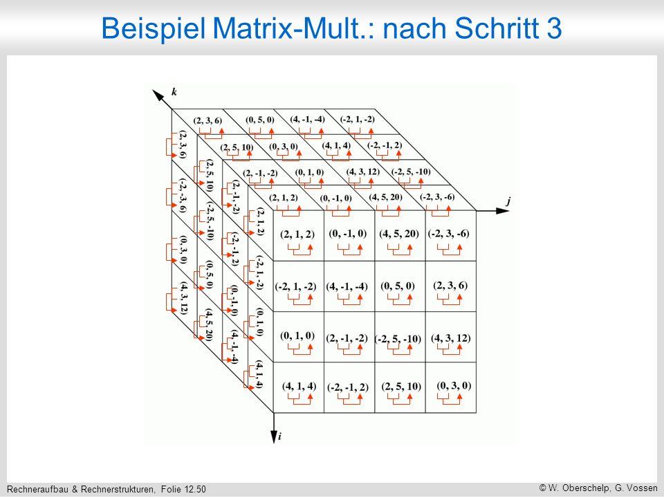 Rechneraufbau & Rechnerstrukturen, Folie 12.50 © W.