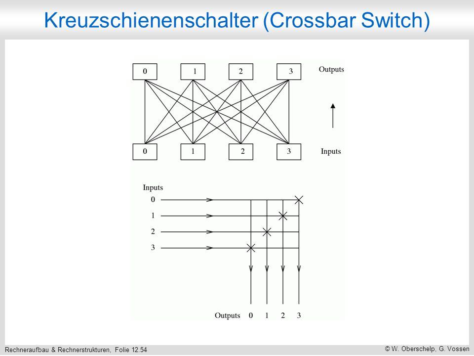 Rechneraufbau & Rechnerstrukturen, Folie 12.54 © W.