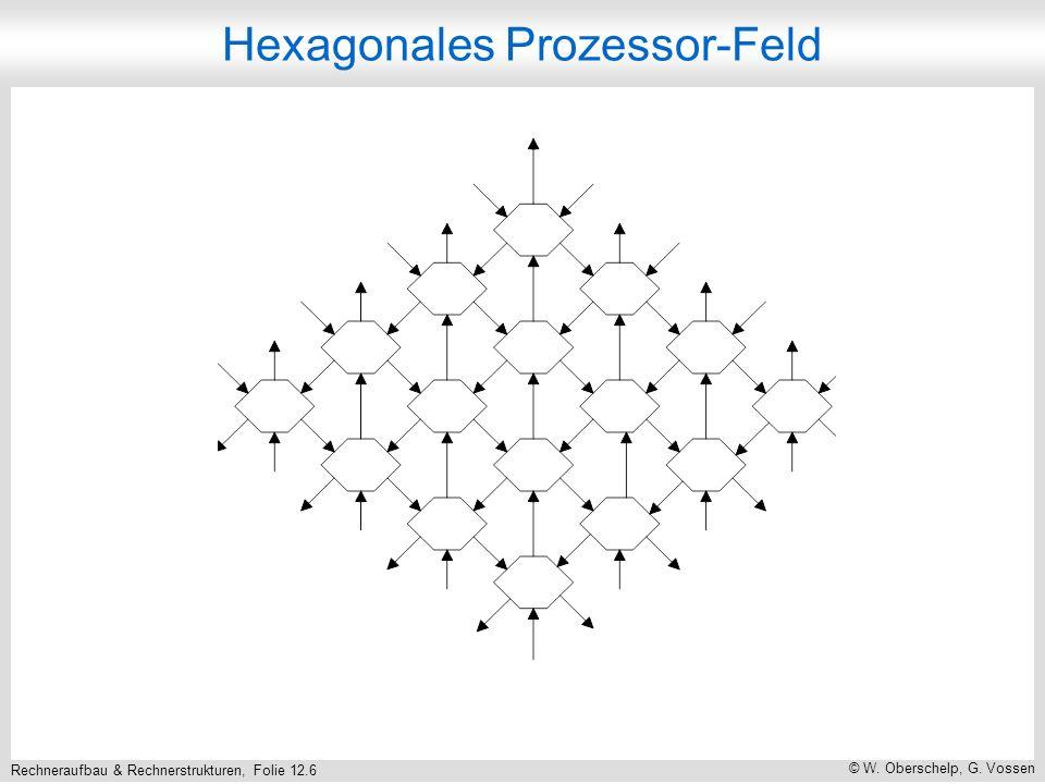 Rechneraufbau & Rechnerstrukturen, Folie 12.6 © W. Oberschelp, G. Vossen Hexagonales Prozessor-Feld