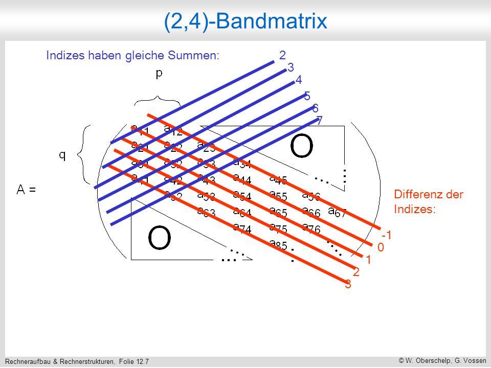 Rechneraufbau & Rechnerstrukturen, Folie 12.8 © W. Oberschelp, G. Vossen Matrix-Vektor-Produkt