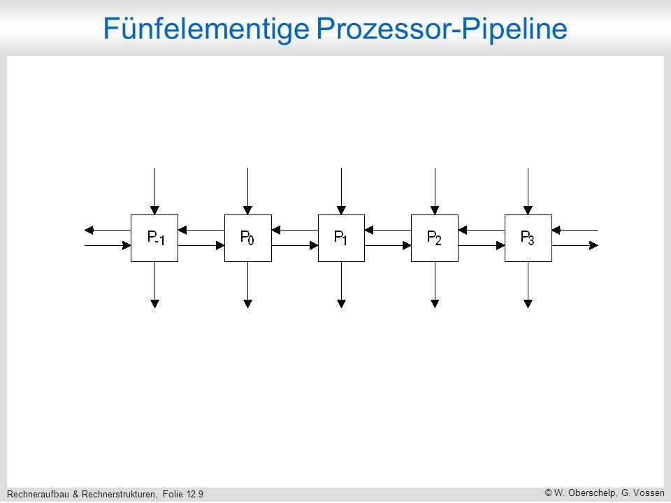 Rechneraufbau & Rechnerstrukturen, Folie 12.60 © W. Oberschelp, G. Vossen Ende Kapitel 12