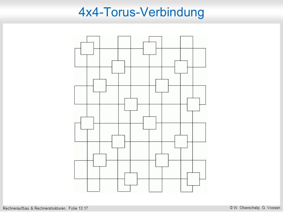 Rechneraufbau & Rechnerstrukturen, Folie 13.17 © W. Oberschelp, G. Vossen 4x4-Torus-Verbindung