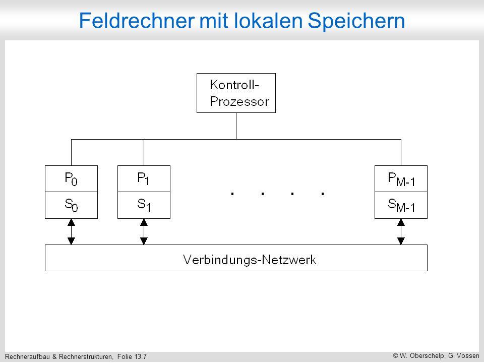 Rechneraufbau & Rechnerstrukturen, Folie 13.8 © W.