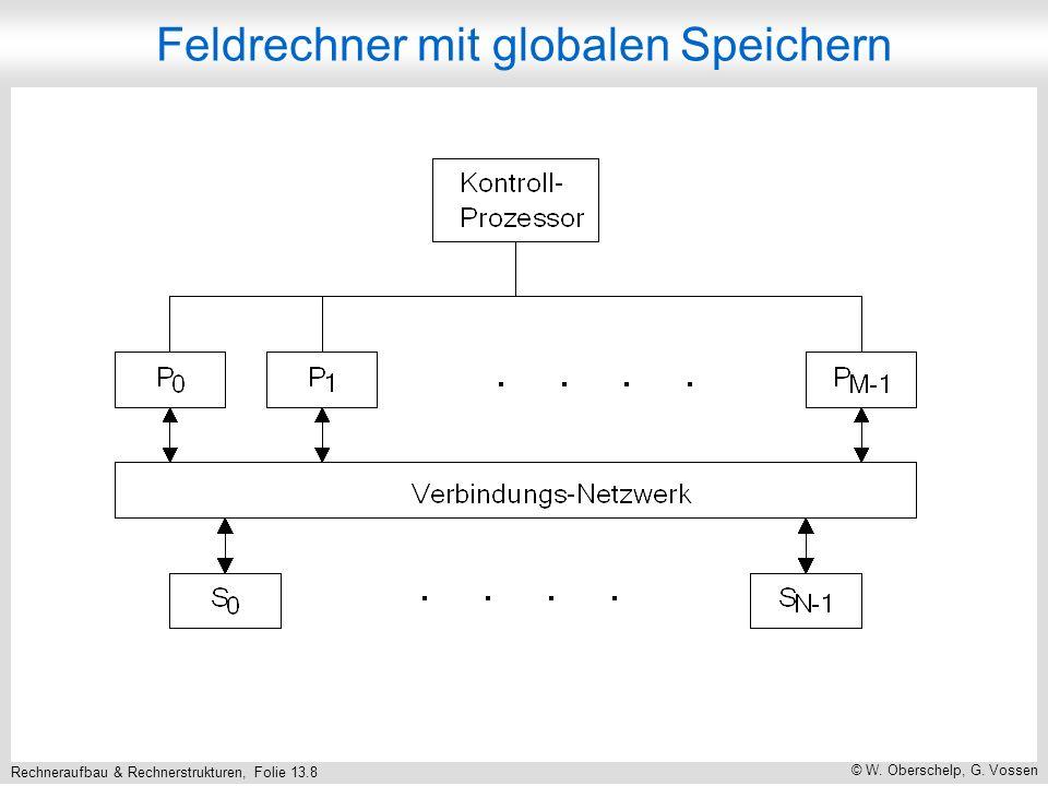 Rechneraufbau & Rechnerstrukturen, Folie 13.19 © W. Oberschelp, G. Vossen Ende Kapitel 13