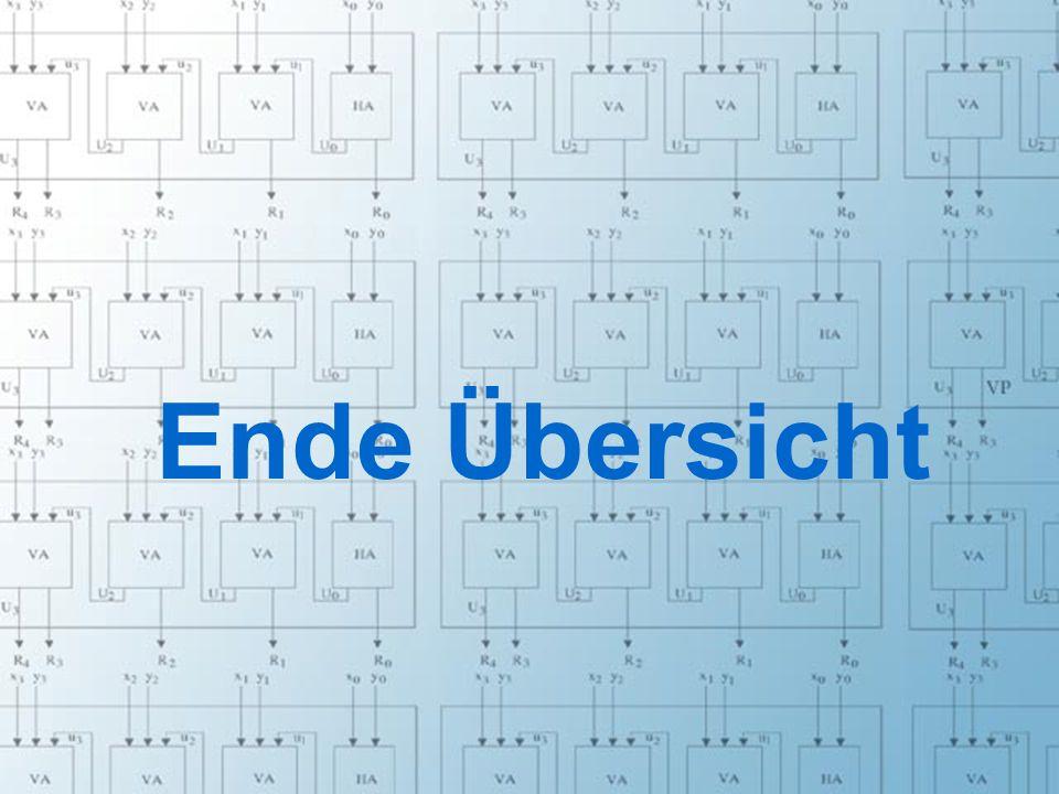Rechneraufbau & Rechnerstrukturen, Folie 0.5 © W. Oberschelp, G. Vossen Ende Übersicht