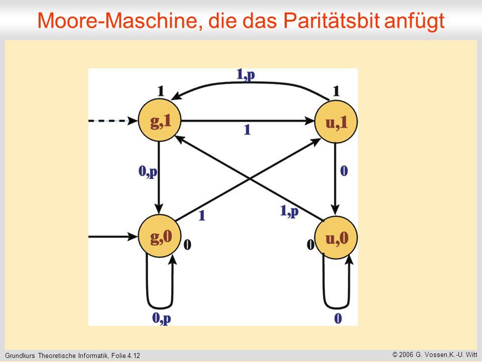 Grundkurs Theoretische Informatik, Folie 4.12 © 2006 G. Vossen,K.-U. Witt Moore-Maschine, die das Paritätsbit anfügt