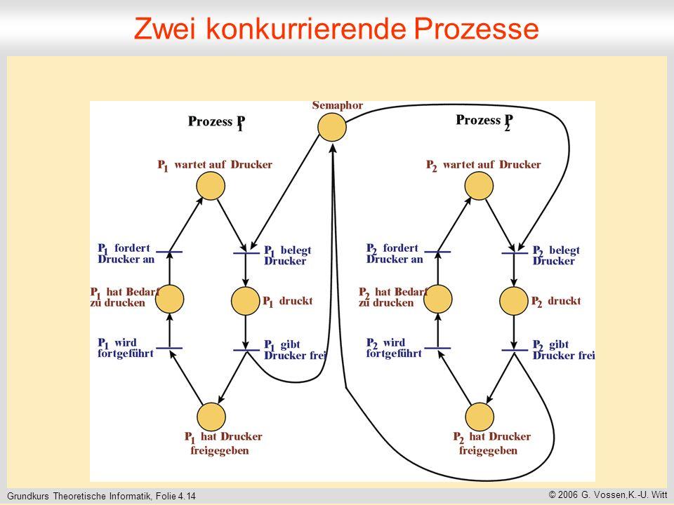 Grundkurs Theoretische Informatik, Folie 4.14 © 2006 G. Vossen,K.-U. Witt Zwei konkurrierende Prozesse