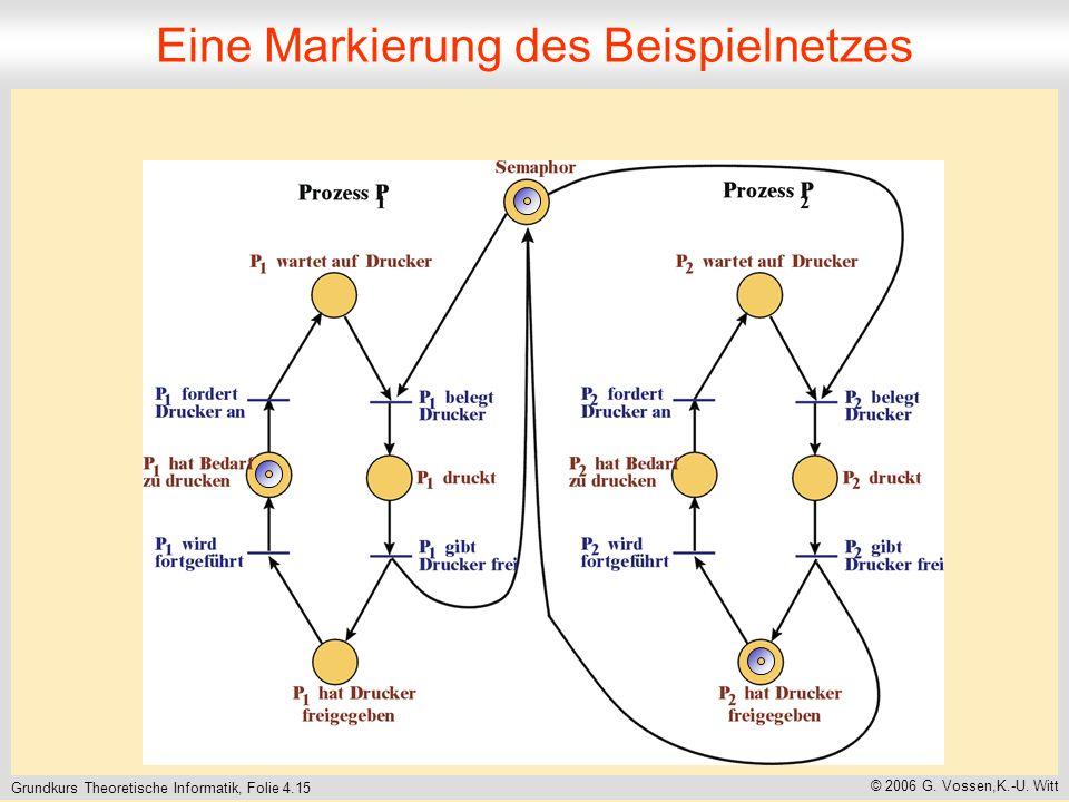 Grundkurs Theoretische Informatik, Folie 4.15 © 2006 G. Vossen,K.-U. Witt Eine Markierung des Beispielnetzes