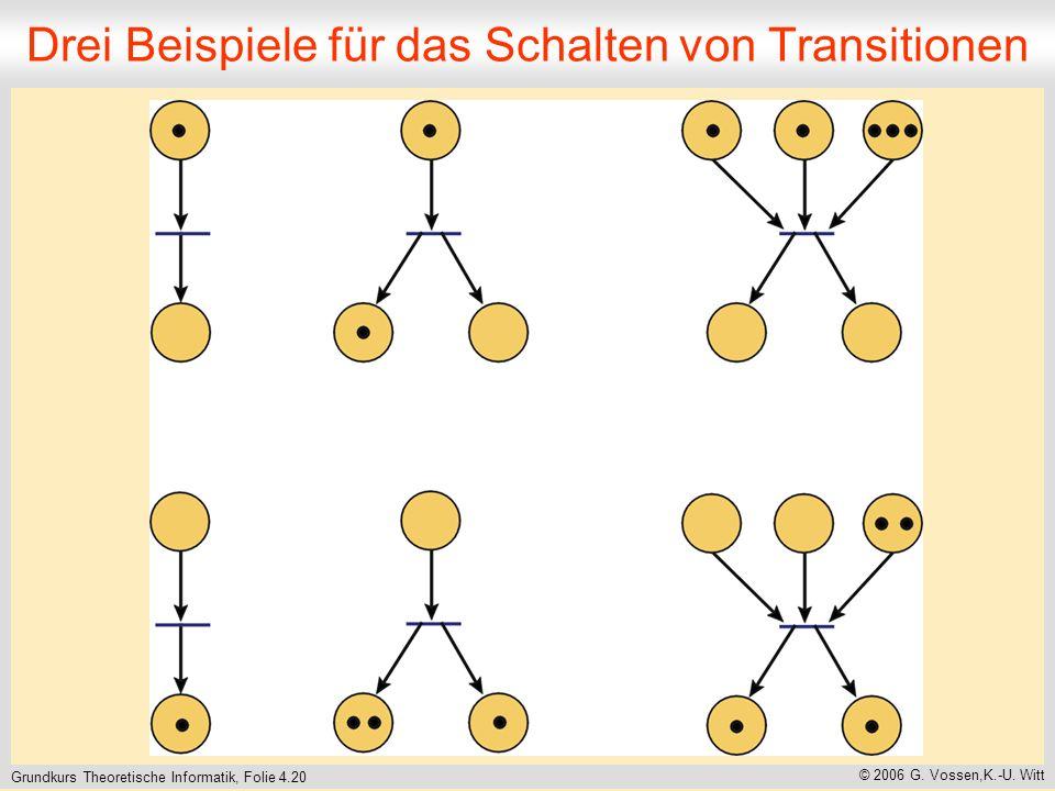 Grundkurs Theoretische Informatik, Folie 4.20 © 2006 G. Vossen,K.-U. Witt Drei Beispiele für das Schalten von Transitionen