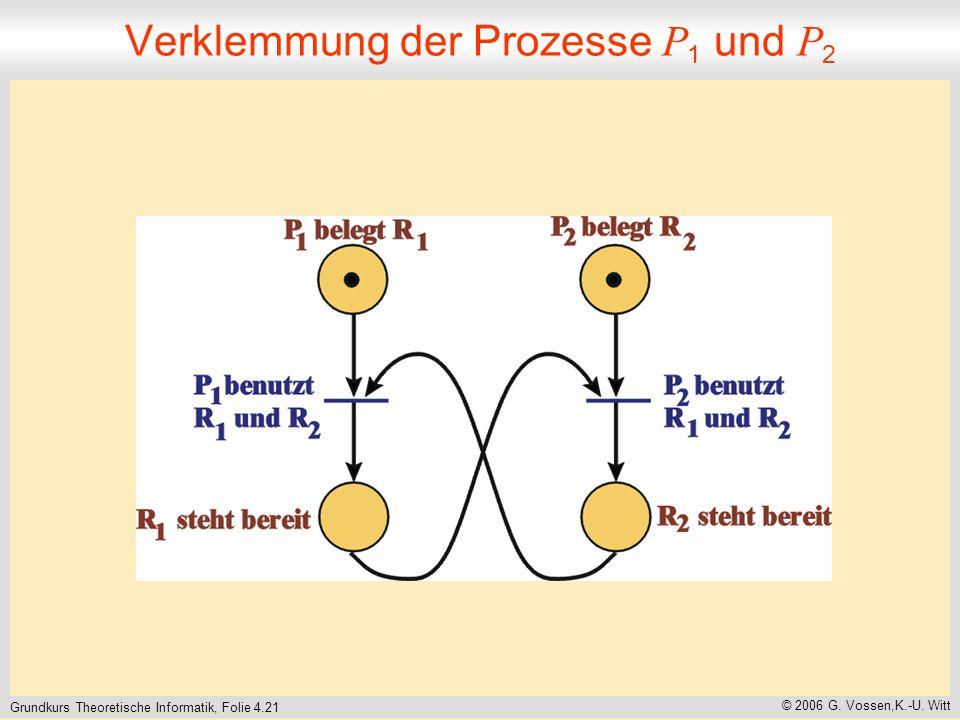 Grundkurs Theoretische Informatik, Folie 4.21 © 2006 G. Vossen,K.-U. Witt Verklemmung der Prozesse P 1 und P 2