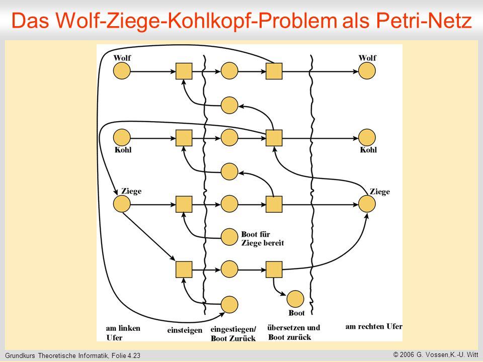 Grundkurs Theoretische Informatik, Folie 4.23 © 2006 G. Vossen,K.-U. Witt Das Wolf-Ziege-Kohlkopf-Problem als Petri-Netz