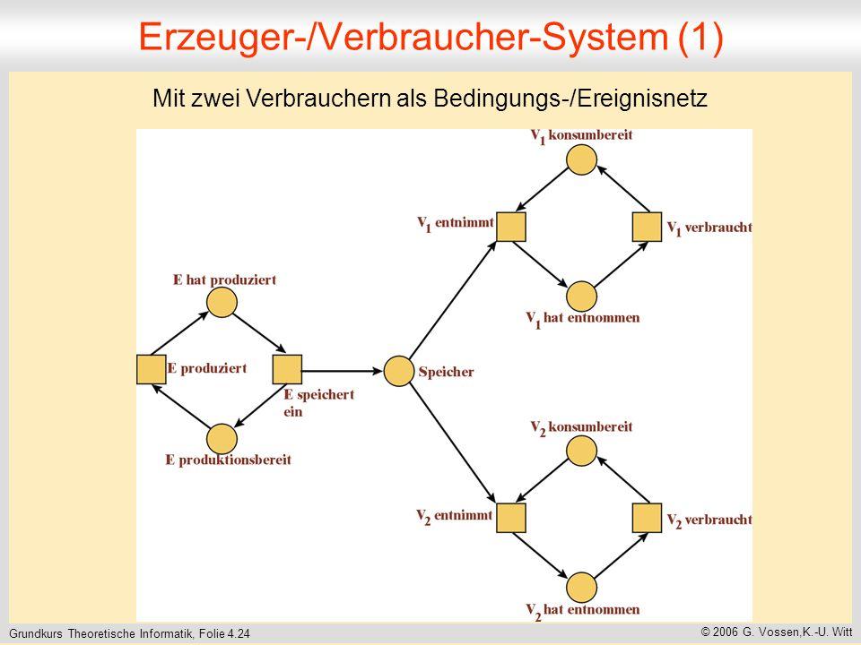 Grundkurs Theoretische Informatik, Folie 4.24 © 2006 G. Vossen,K.-U. Witt Erzeuger-/Verbraucher-System (1) Mit zwei Verbrauchern als Bedingungs-/Ereig