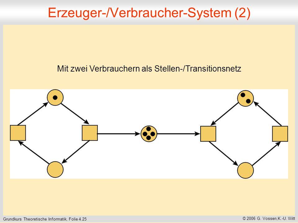 Grundkurs Theoretische Informatik, Folie 4.25 © 2006 G. Vossen,K.-U. Witt Erzeuger-/Verbraucher-System (2) Mit zwei Verbrauchern als Stellen-/Transiti