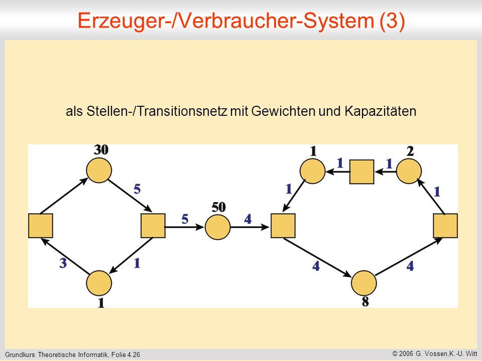 Grundkurs Theoretische Informatik, Folie 4.26 © 2006 G. Vossen,K.-U. Witt Erzeuger-/Verbraucher-System (3) als Stellen-/Transitionsnetz mit Gewichten