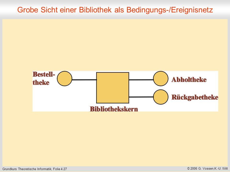 Grundkurs Theoretische Informatik, Folie 4.27 © 2006 G. Vossen,K.-U. Witt Grobe Sicht einer Bibliothek als Bedingungs-/Ereignisnetz