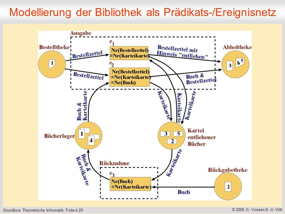 Grundkurs Theoretische Informatik, Folie 4.29 © 2006 G. Vossen,K.-U. Witt Modellierung der Bibliothek als Prädikats-/Ereignisnetz