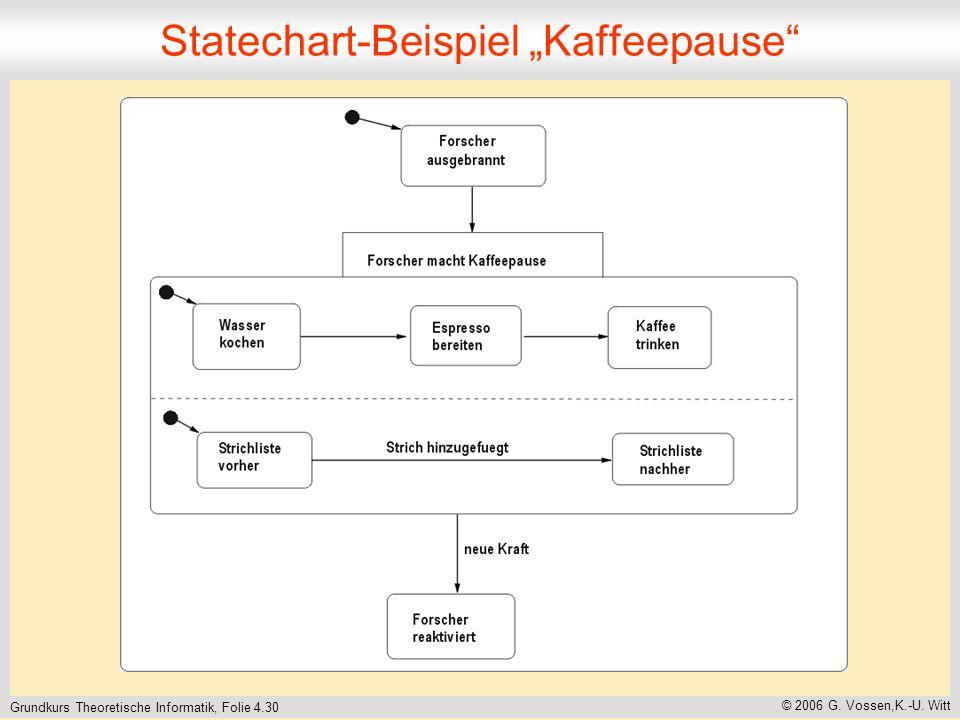 Grundkurs Theoretische Informatik, Folie 4.30 © 2006 G. Vossen,K.-U. Witt Statechart-Beispiel Kaffeepause