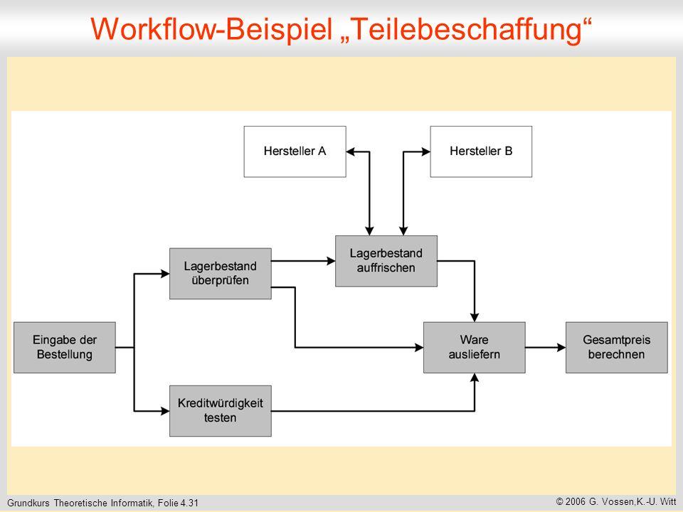 Grundkurs Theoretische Informatik, Folie 4.31 © 2006 G. Vossen,K.-U. Witt Workflow-Beispiel Teilebeschaffung