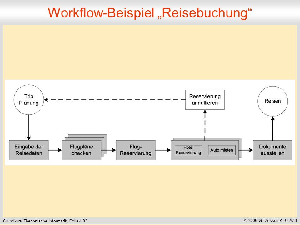 Grundkurs Theoretische Informatik, Folie 4.32 © 2006 G. Vossen,K.-U. Witt Workflow-Beispiel Reisebuchung