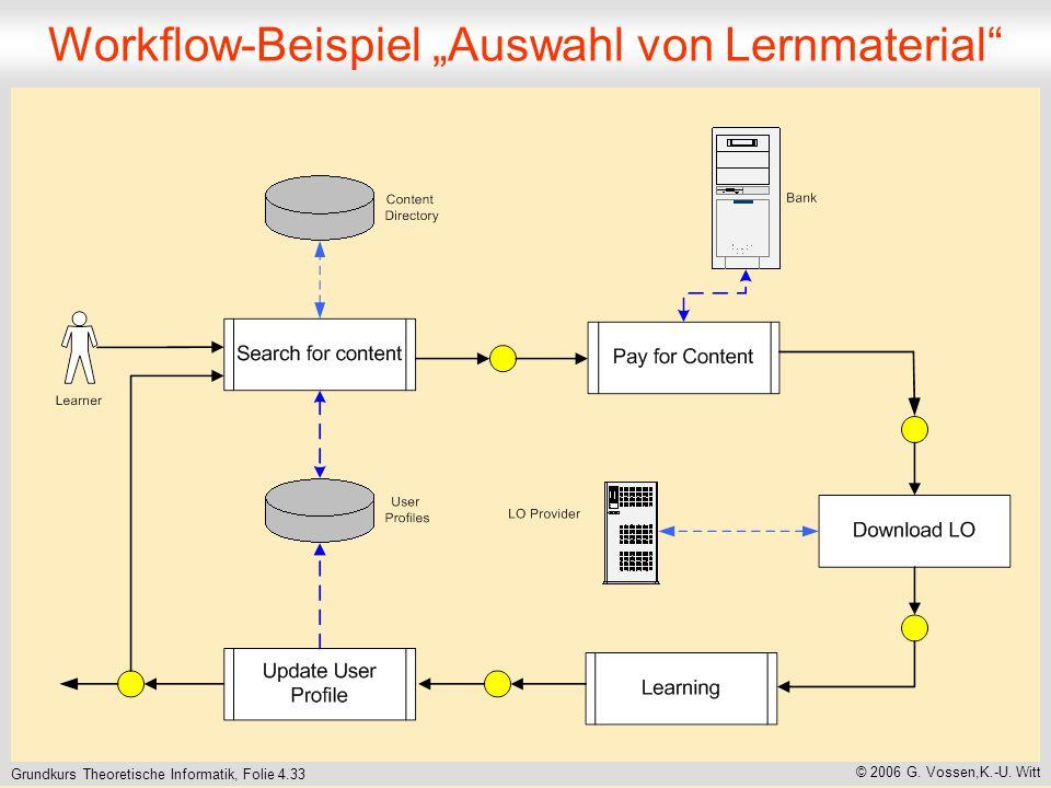 Grundkurs Theoretische Informatik, Folie 4.33 © 2006 G. Vossen,K.-U. Witt Workflow-Beispiel Auswahl von Lernmaterial