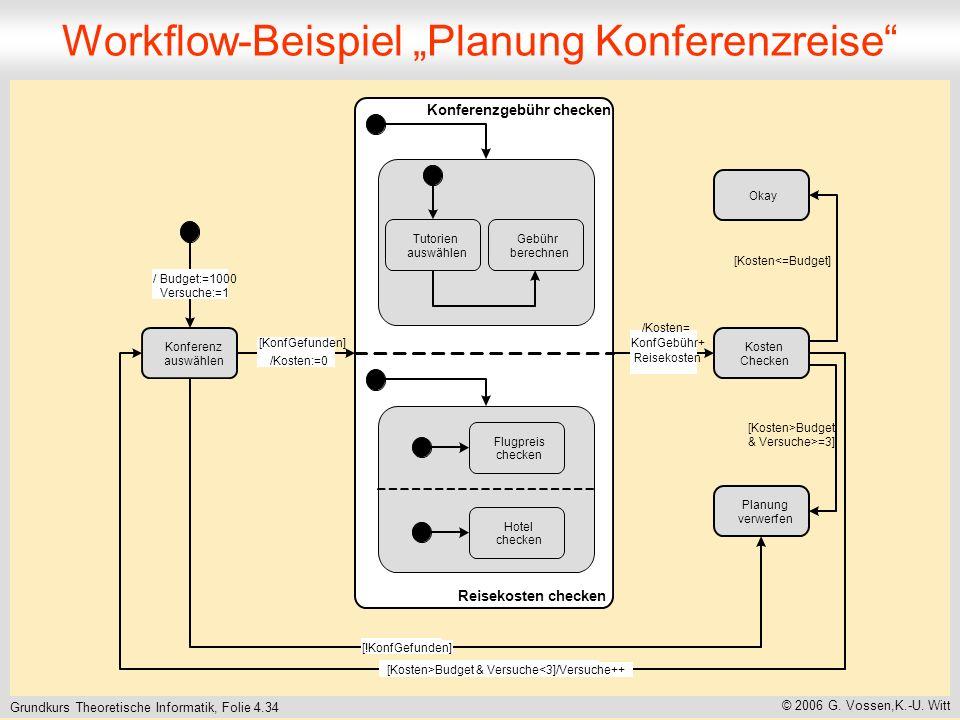 Grundkurs Theoretische Informatik, Folie 4.34 © 2006 G. Vossen,K.-U. Witt Workflow-Beispiel Planung Konferenzreise Konferenz auswählen Tutorien auswäh