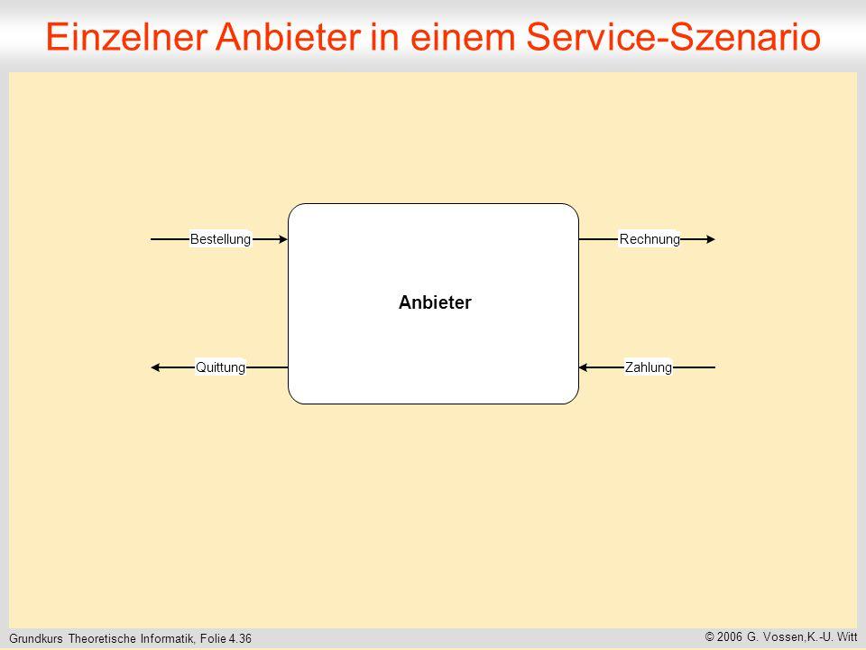 Grundkurs Theoretische Informatik, Folie 4.36 © 2006 G. Vossen,K.-U. Witt Einzelner Anbieter in einem Service-Szenario Anbieter BestellungRechnung Zah