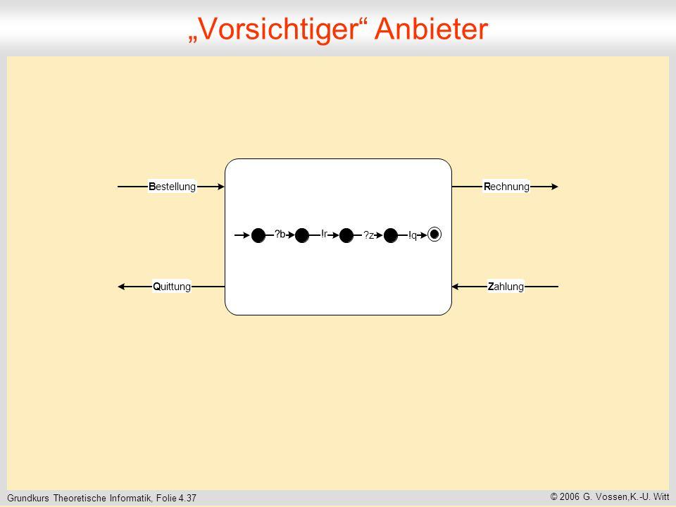 Grundkurs Theoretische Informatik, Folie 4.37 © 2006 G. Vossen,K.-U. Witt Vorsichtiger Anbieter B estellung R echnung Z ahlung Q uittung ?b !r ?z!q