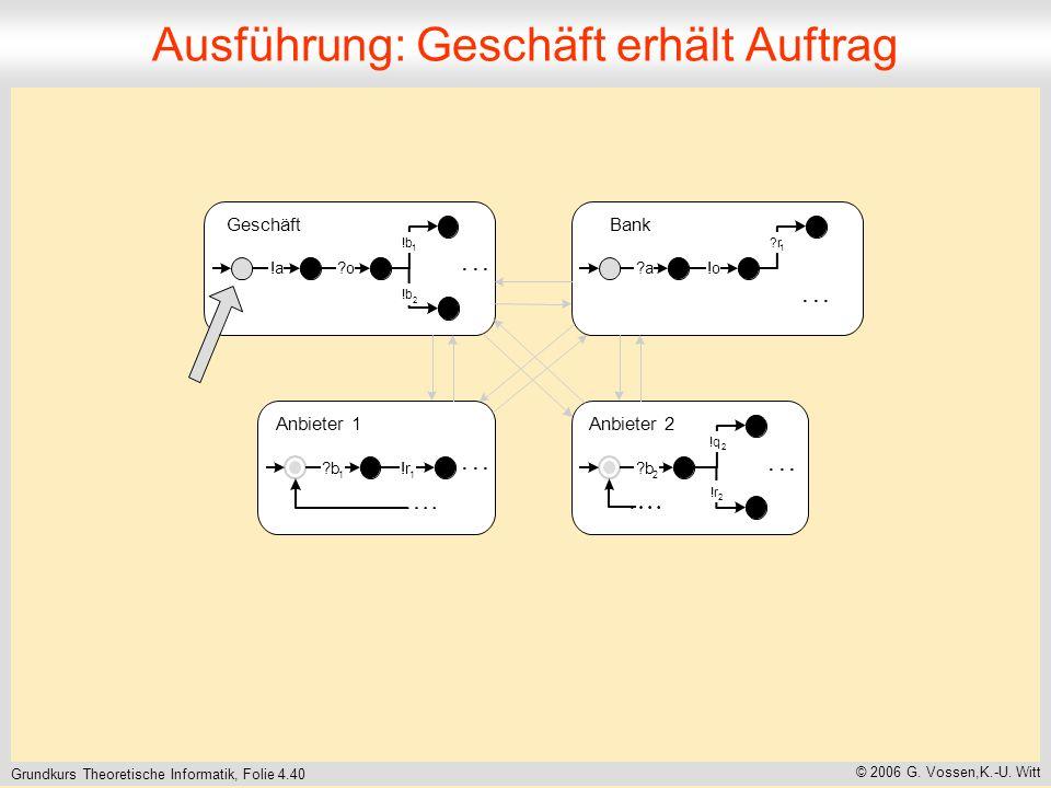 Grundkurs Theoretische Informatik, Folie 4.40 © 2006 G. Vossen,K.-U. Witt Ausführung: Geschäft erhält Auftrag