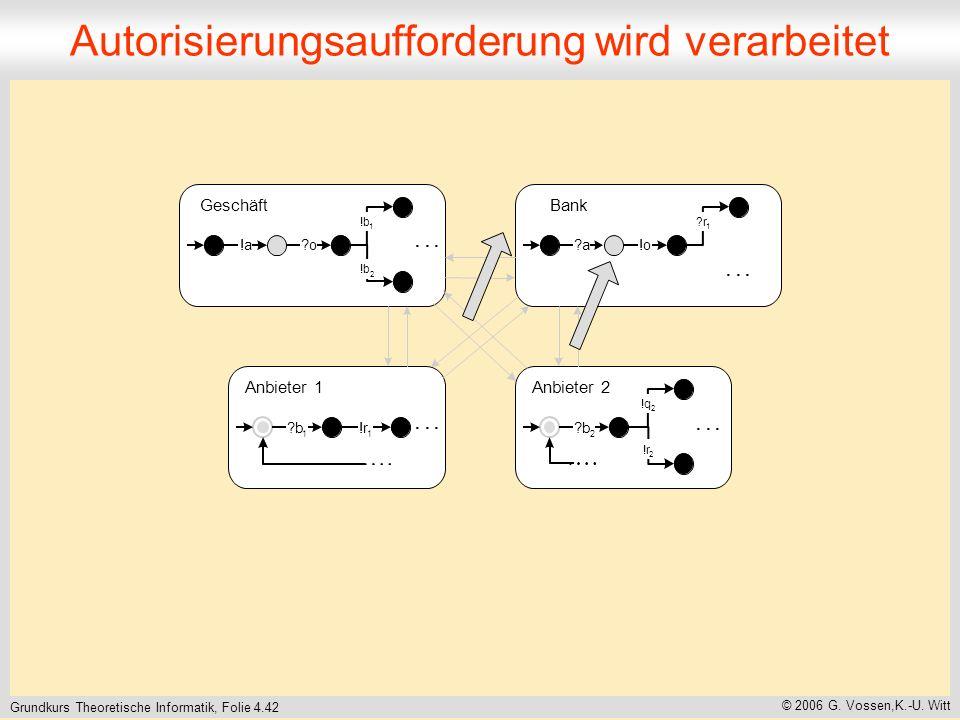 Grundkurs Theoretische Informatik, Folie 4.42 © 2006 G. Vossen,K.-U. Witt Autorisierungsaufforderung wird verarbeitet