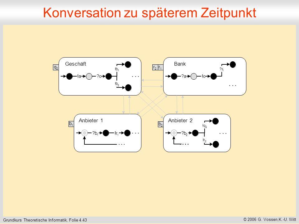 Grundkurs Theoretische Informatik, Folie 4.43 © 2006 G. Vossen,K.-U. Witt Konversation zu späterem Zeitpunkt