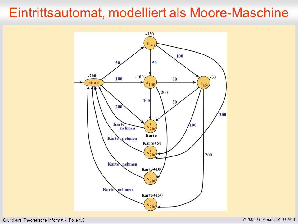 Grundkurs Theoretische Informatik, Folie 4.9 © 2006 G. Vossen,K.-U. Witt Eintrittsautomat, modelliert als Moore-Maschine