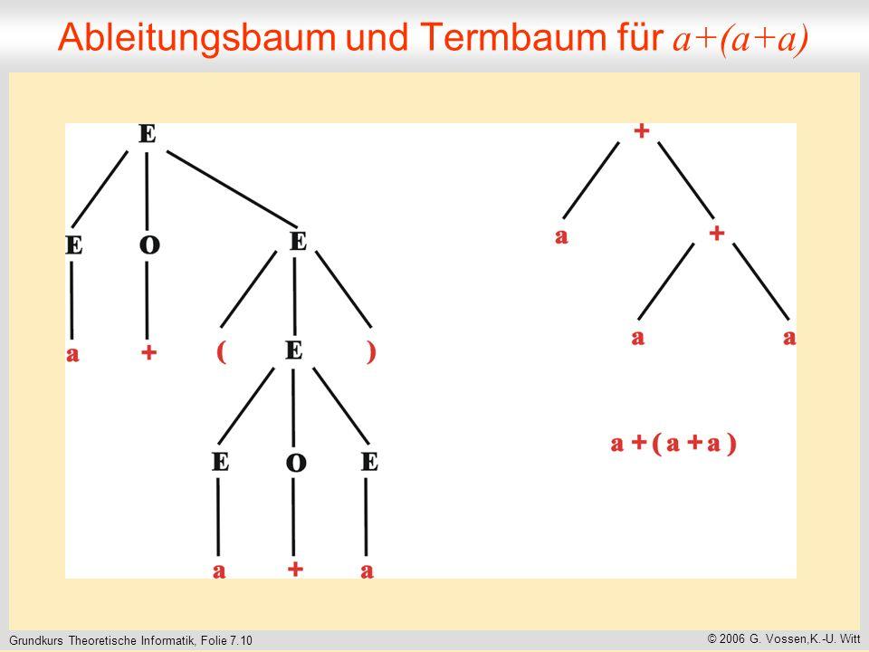 Grundkurs Theoretische Informatik, Folie 7.10 © 2006 G.