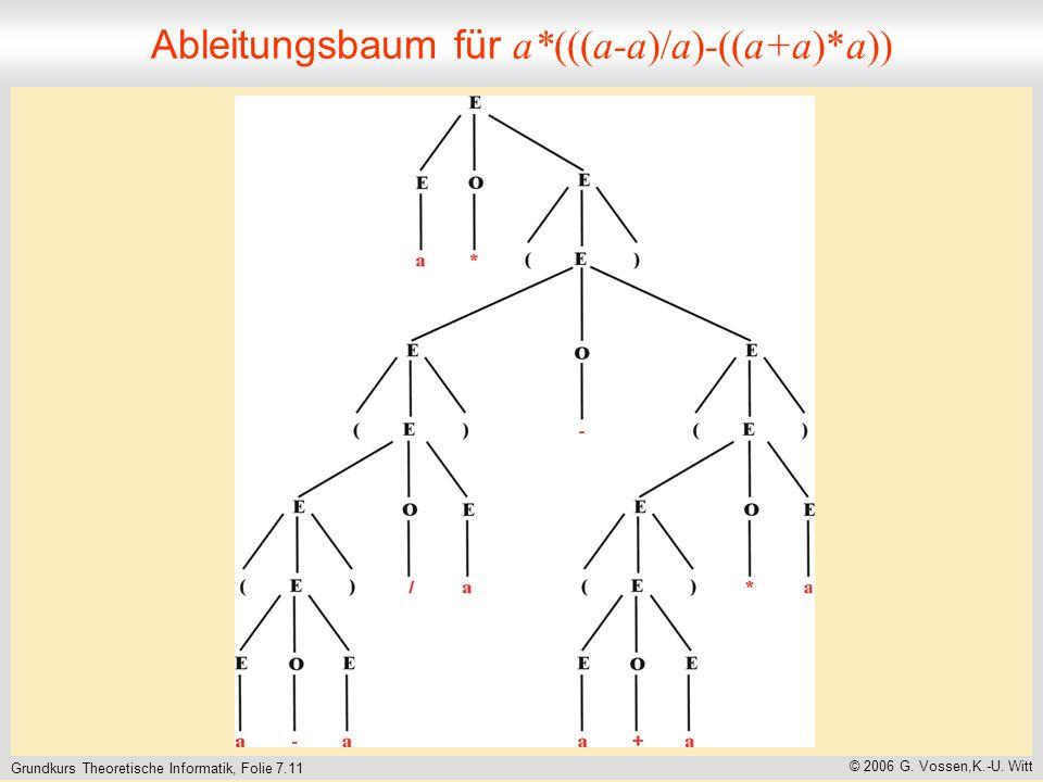 Grundkurs Theoretische Informatik, Folie 7.11 © 2006 G.