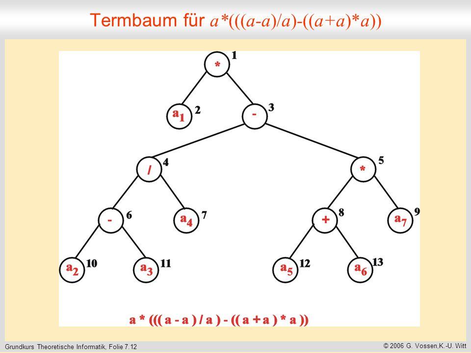 Grundkurs Theoretische Informatik, Folie 7.12 © 2006 G.