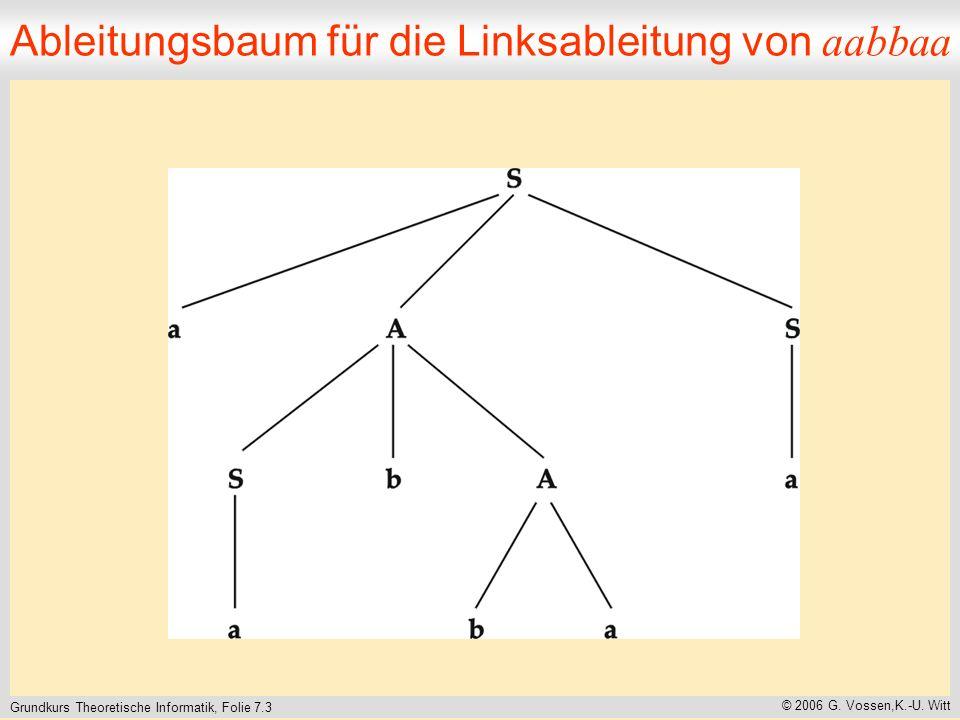 Grundkurs Theoretische Informatik, Folie 7.4 © 2006 G.