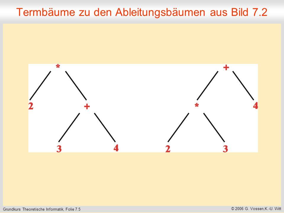 Grundkurs Theoretische Informatik, Folie 7.6 © 2006 G.