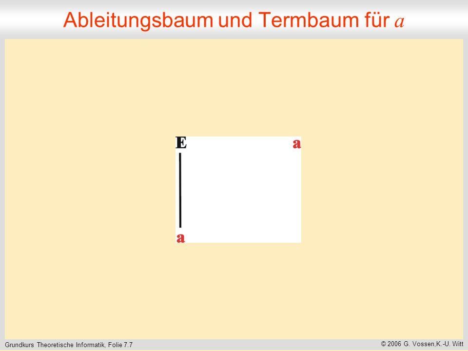 Grundkurs Theoretische Informatik, Folie 7.18 © 2006 G.