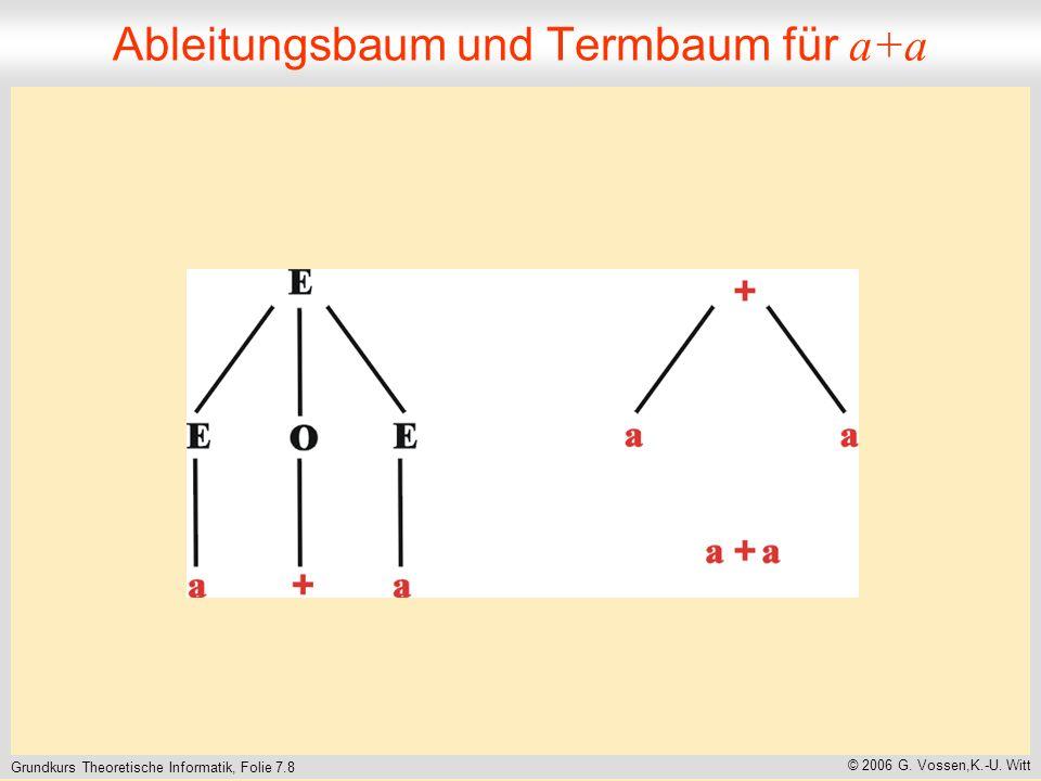Grundkurs Theoretische Informatik, Folie 7.8 © 2006 G.