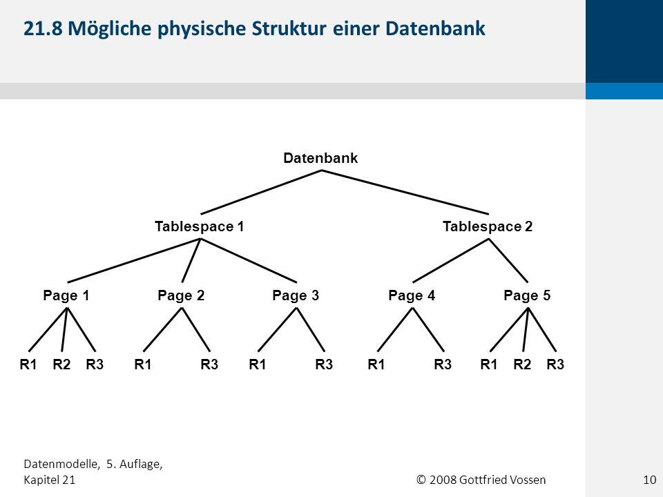 © 2008 Gottfried Vossen Datenbank Tablespace 1Tablespace 2 Page 1Page 2Page 3Page 4Page 5 R1R2R3R1R3R1R3R1R3R1R2R3 21.8 Mögliche physische Struktur einer Datenbank 10 Datenmodelle, 5.
