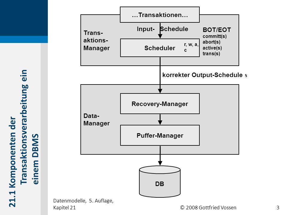 © 2008 Gottfried Vossen Trans- aktions- Manager Data- Manager …Transaktionen… Scheduler r, w, a, c BOT/EOT committ(s) abort(s) active(s) trans(s) Recovery-Manager Puffer-Manager Input- Schedule DB korrekter Output-Schedule s 21.1 Komponenten der Transaktionsverarbeitung ein einem DBMS Datenmodelle, 5.