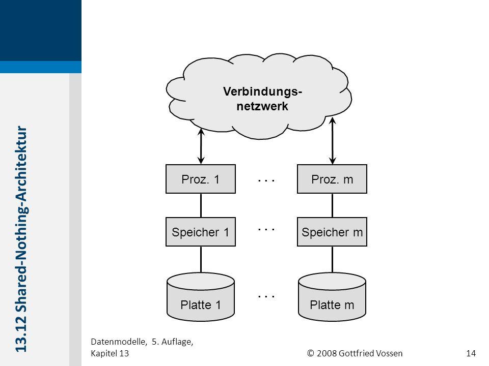 © 2008 Gottfried Vossen Verbindungs- netzwerk Proz. mProz. 1 Platte 1Platte m... Speicher mSpeicher 1... 13.12 Shared-Nothing-Architektur Datenmodelle