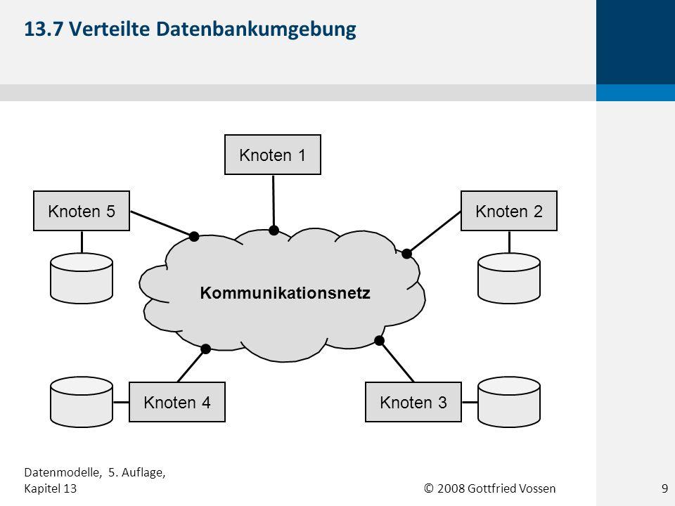 © 2008 Gottfried Vossen Knoten 4Knoten 3 Kommunikationsnetz Knoten 2 Knoten 1 Knoten 5 13.7 Verteilte Datenbankumgebung 9 Datenmodelle, 5. Auflage, Ka