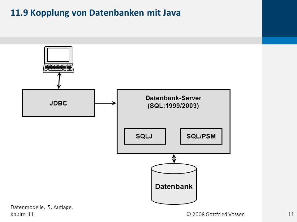 © 2008 Gottfried Vossen Datenbank Datenbank-Server (SQL:1999/2003) JDBC SQLJSQL/PSM 11.9 Kopplung von Datenbanken mit Java 11 Datenmodelle, 5.