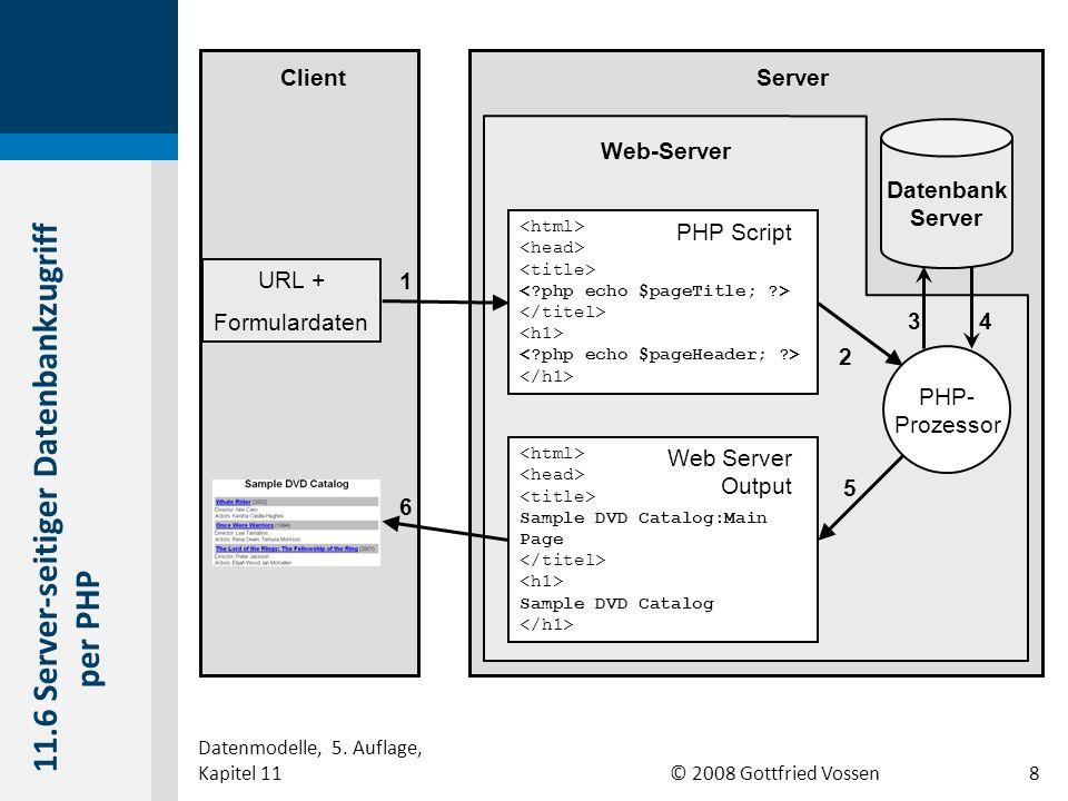 © 2008 Gottfried Vossen ClientServer URL + Formulardaten Sample DVD Catalog:Main Page Sample DVD Catalog PHP Script Web Server Output PHP- Prozessor Web-Server Datenbank Server 1 6 2 5 34 11.6 Server-seitiger Datenbankzugriff per PHP Datenmodelle, 5.