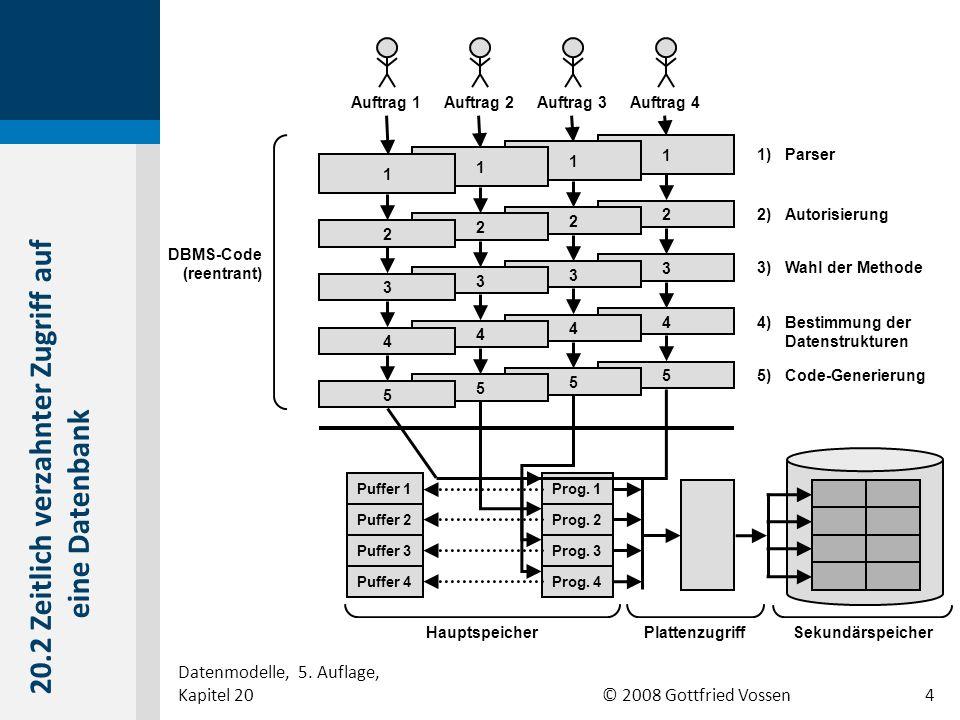 © 2008 Gottfried Vossen DB p 11 p 12 p 13 … q 21 q 22 … o 31 o 32 o 33 … p 11 q 21 o 31 o 32 p 12 q 22 … Scheduler 20.3 Situation bei der Verarbeitung von Transaktionen 5 Datenmodelle, 5.