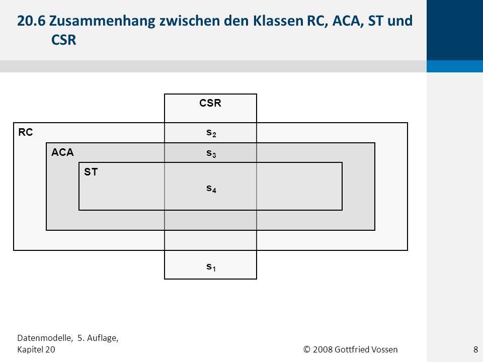 © 2008 Gottfried Vossen CSR RC ACA ST s1s1 s2s2 s3s3 s4s4 20.6 Zusammenhang zwischen den Klassen RC, ACA, ST und CSR 8 Datenmodelle, 5. Auflage, Kapit