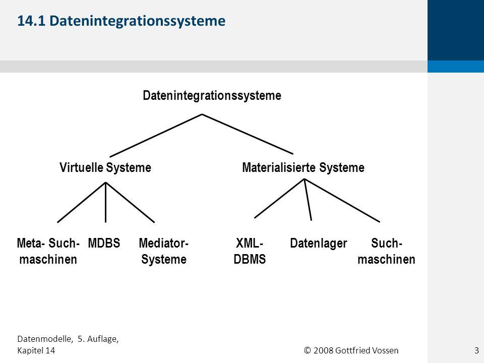 © 2008 Gottfried Vossen Datenintegrationssysteme Virtuelle SystemeMaterialisierte Systeme Meta- Such- maschinen MDBSMediator- Systeme XML- DBMS DatenlagerSuch- maschinen 14.1 Datenintegrationssysteme 3 Datenmodelle, 5.